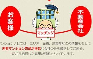 家を売る 日本全国