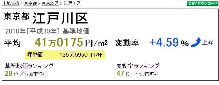 マンション査定 江戸川区