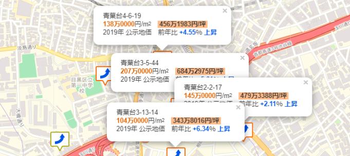 公示地価 目黒区青葉台