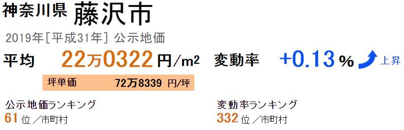 公示地価 藤沢市