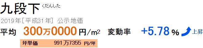 公示地価 九段