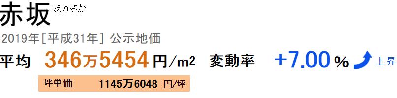 公示地価 赤坂