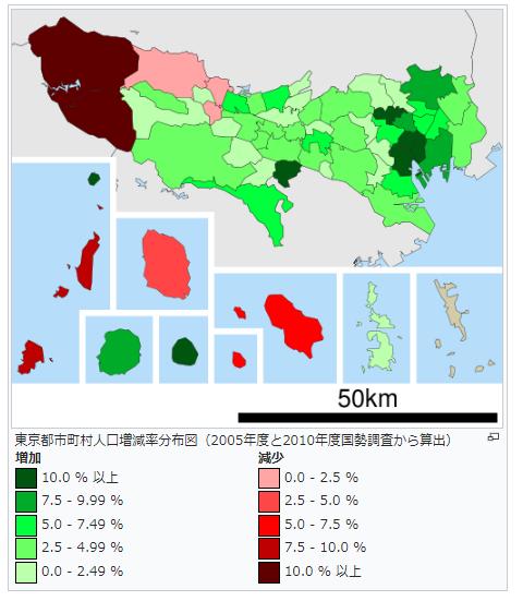 東京都の人口の増減