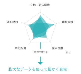 リノシー アプリ